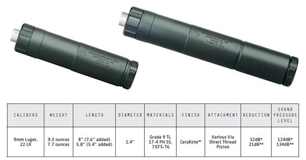 AAC Ti-RANT 9M Silencers