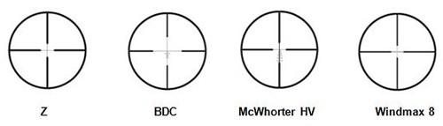 Meopta MeoPro Riflescope Reticles