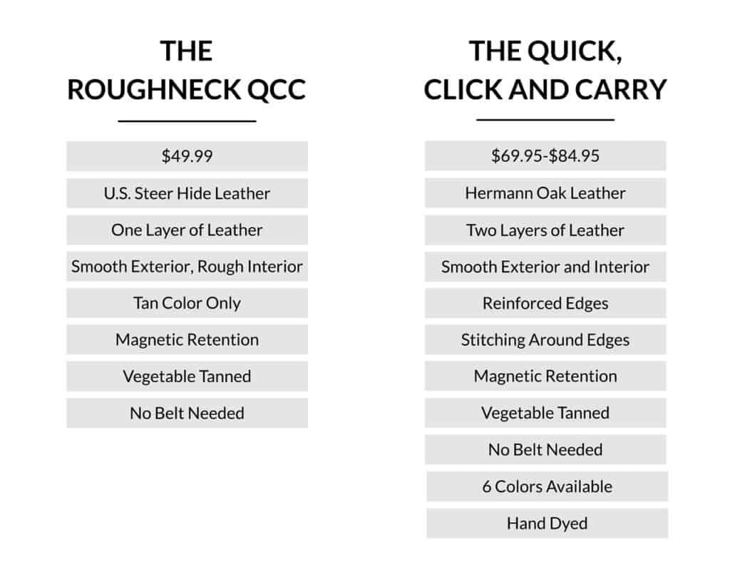 JM4 Tactical QCC vs Roughneck QCC