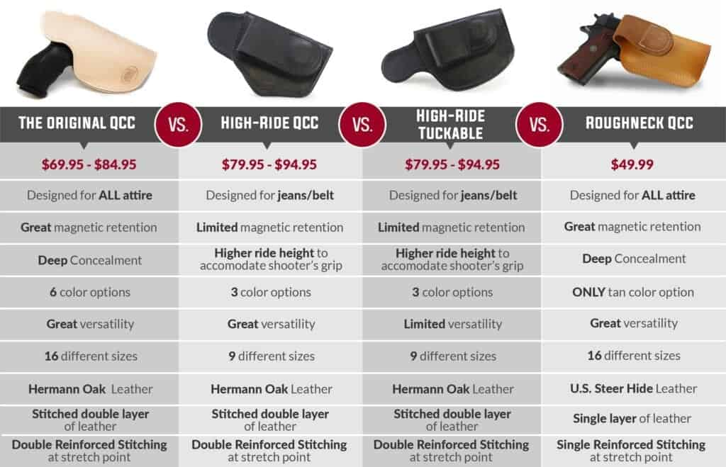 JM4 Tactical High-Ride Holster_Infographic
