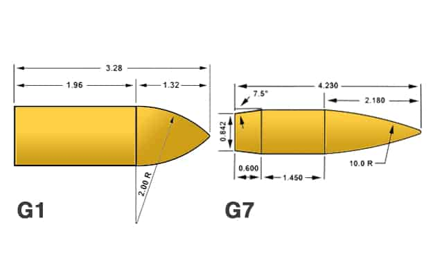 Ballistic Coefficient - G1 and G7 Projectiles