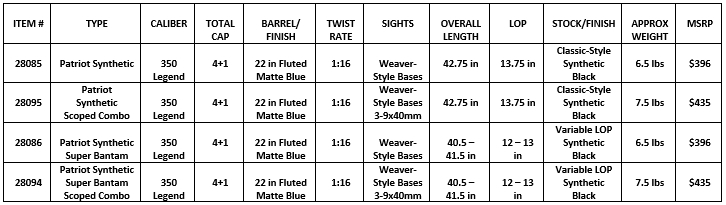 Mossberg Patriot Bolt-Action Rifles 350 in Legend Specifications