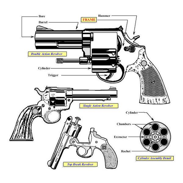Revolver Diagram - ArmsVault