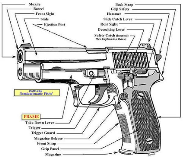 Semiautomatic Pistol - Image via ATF
