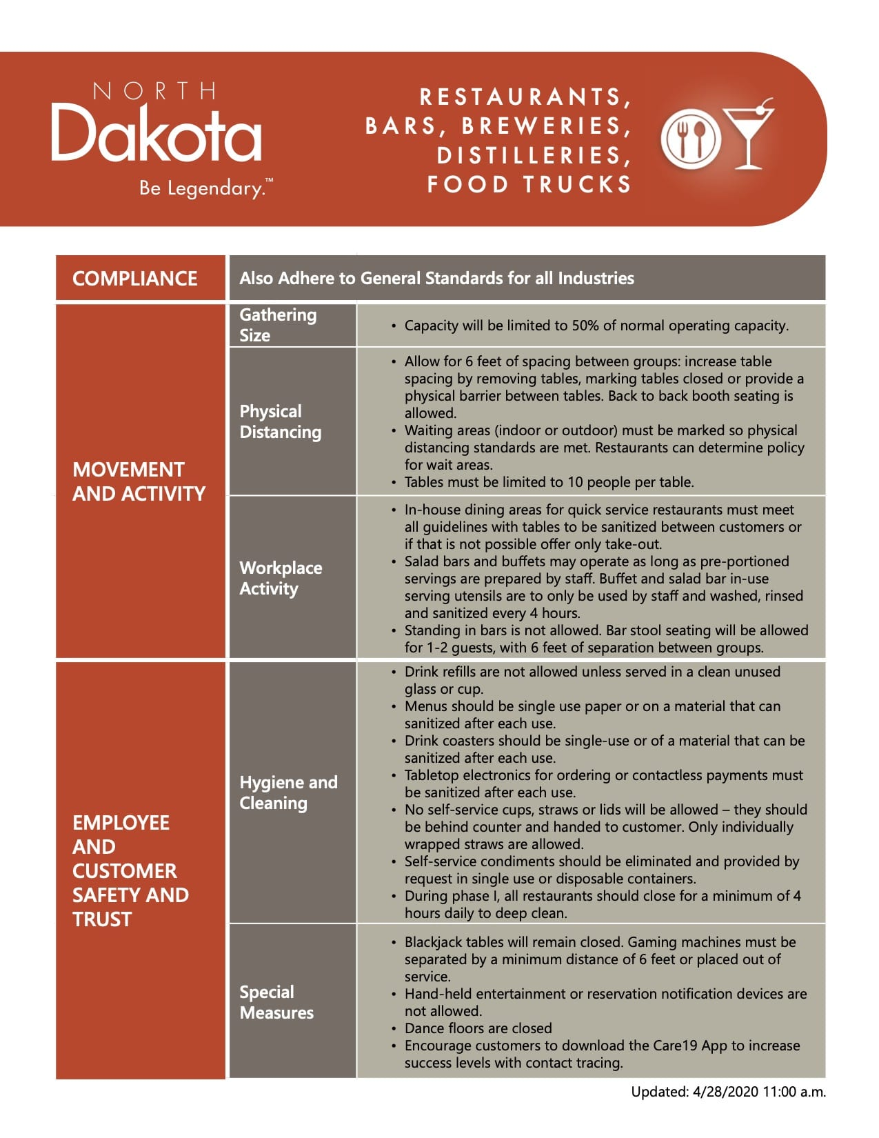 COVID-19 ND Restaurant Guidelines