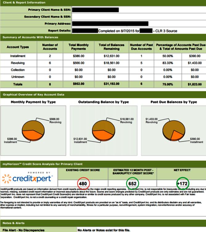 Credit Report 3-min