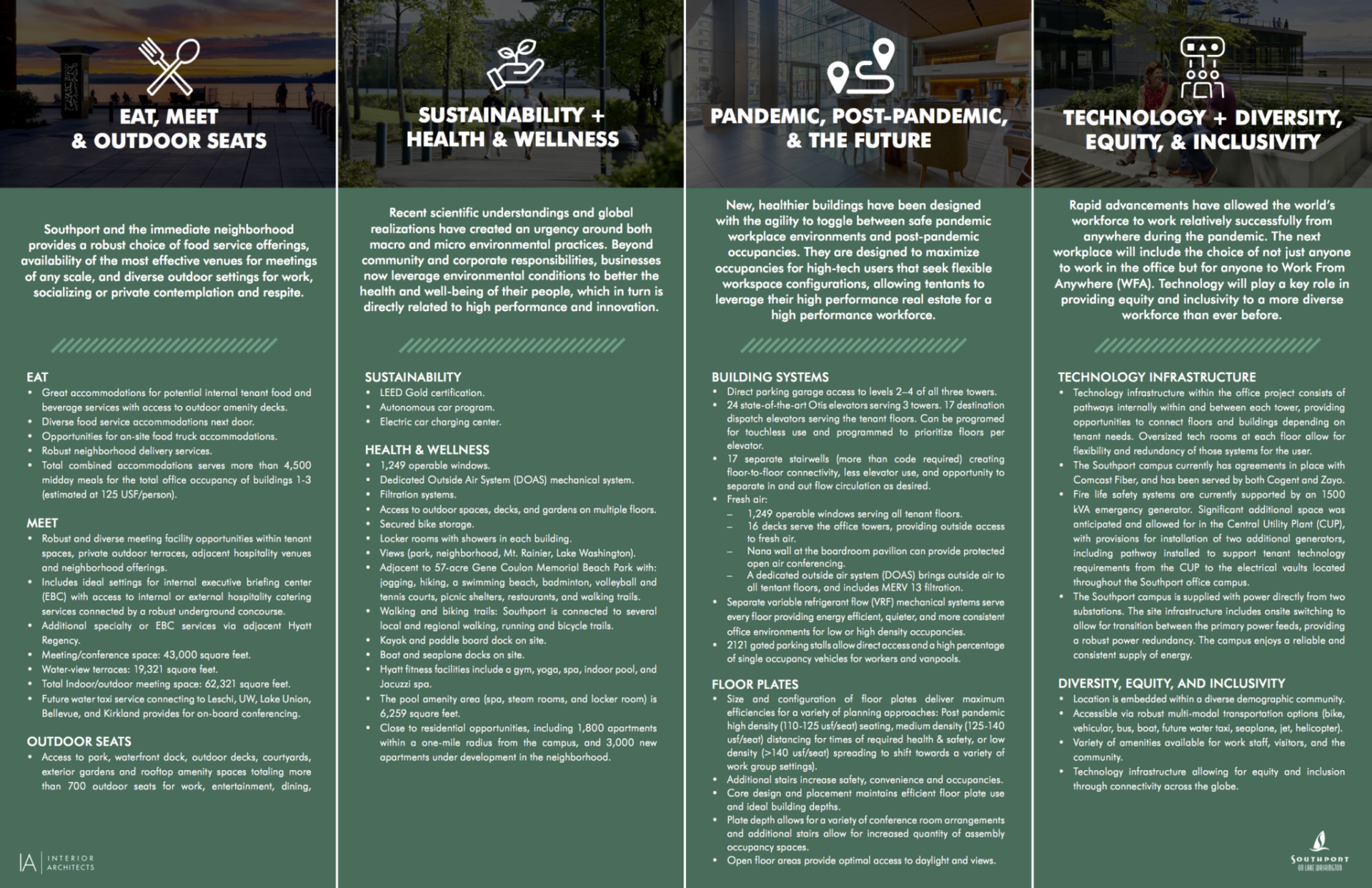 2020 1120_Southport Summary_One Pager