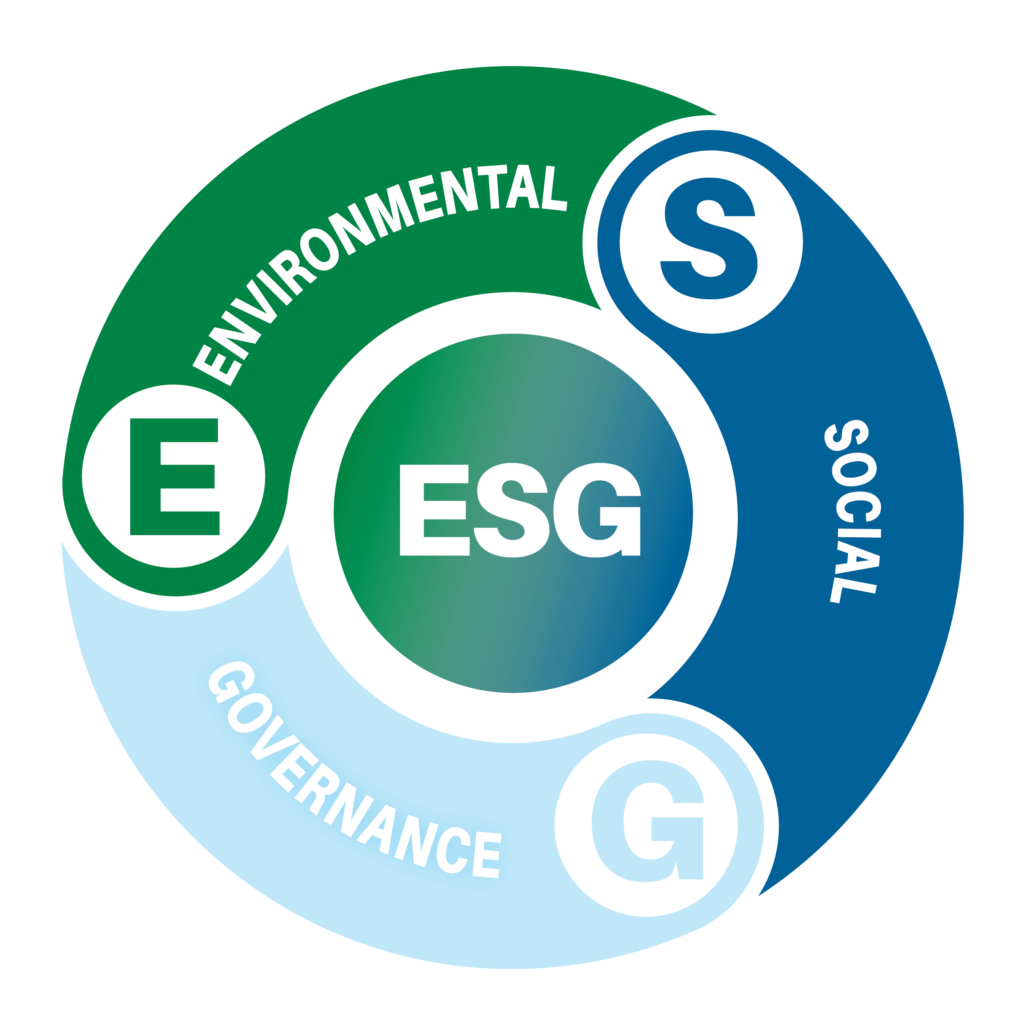 ESG diagram Environmental Social Governance