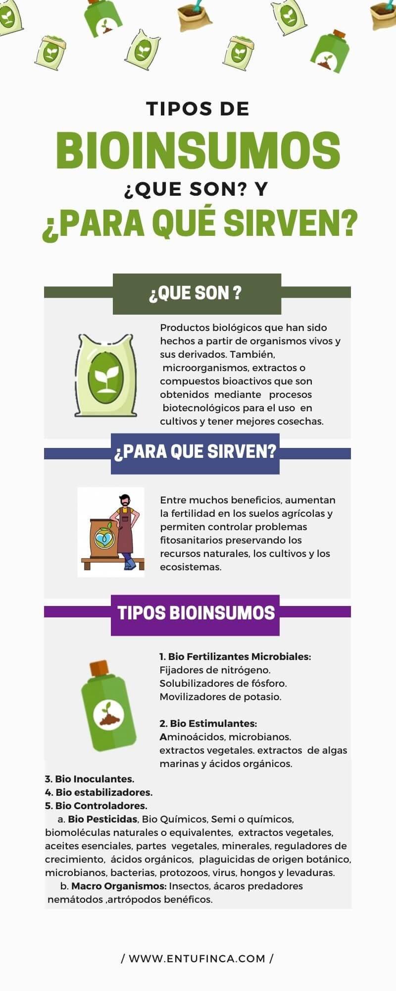 3Bioinsumos, #EnTuFinca