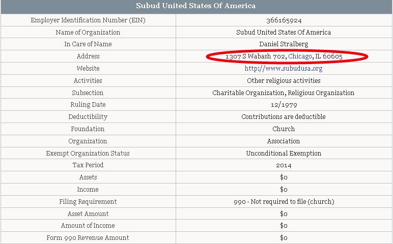 Subud United States of America in Chicago, Illinois Source: NonProfitFacts.com