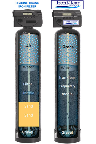 IronKlear Ozone Graphic Aquaklear