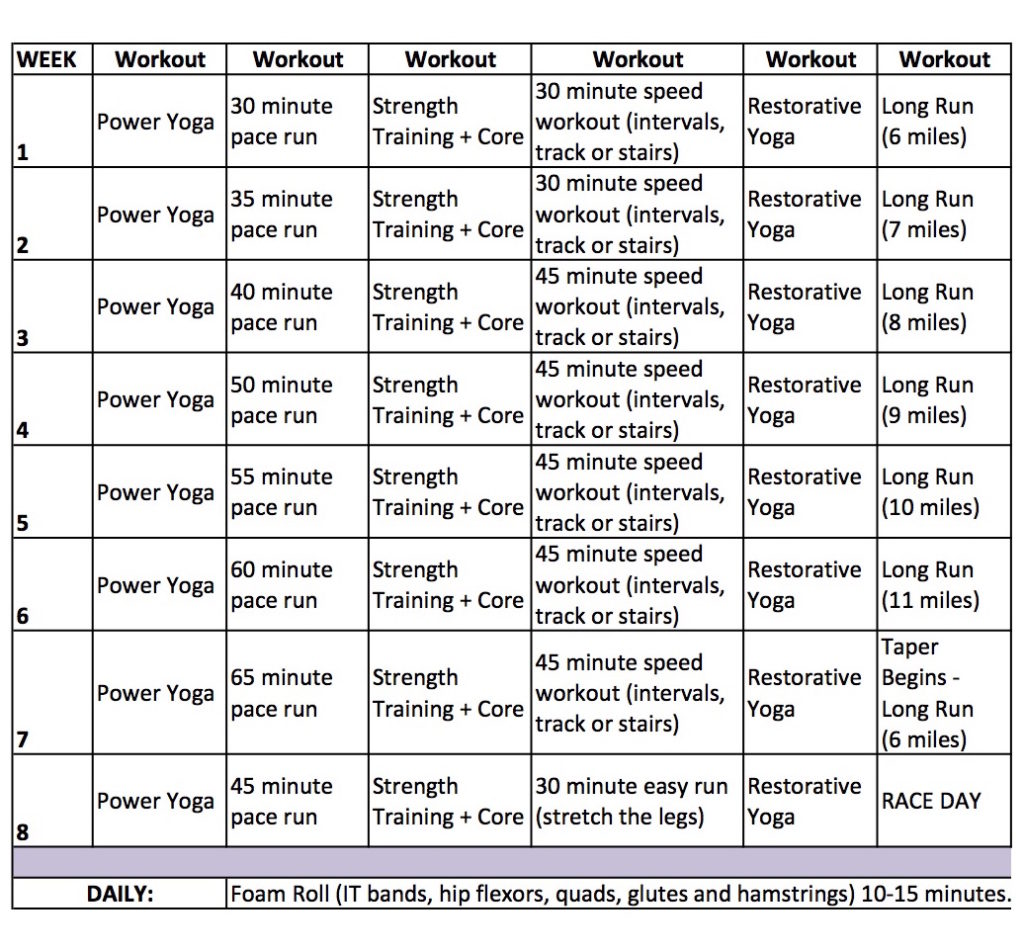 half-marathon-training-program-8-weeks