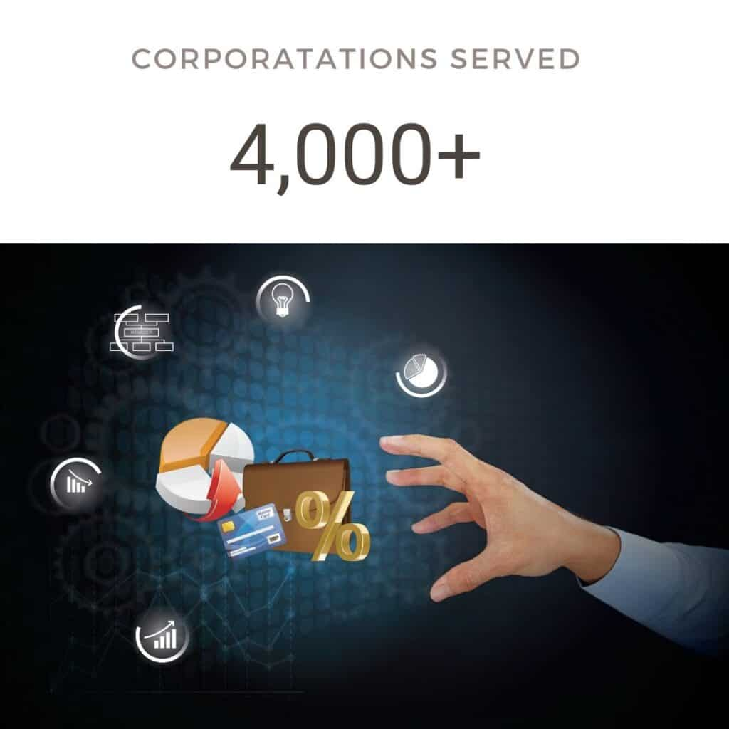 Corporations served. 4,000+ served.