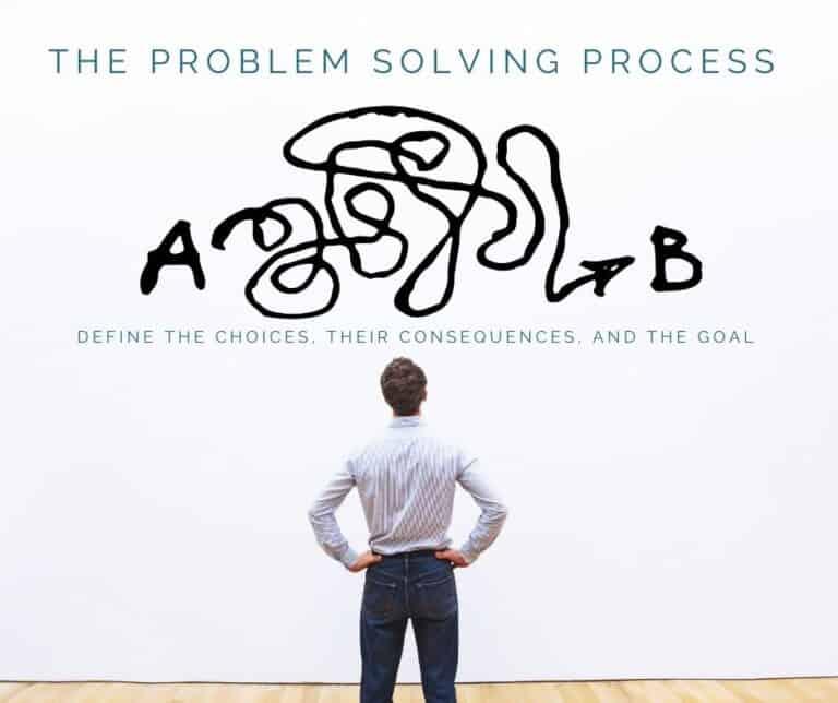 The problem solving problem
