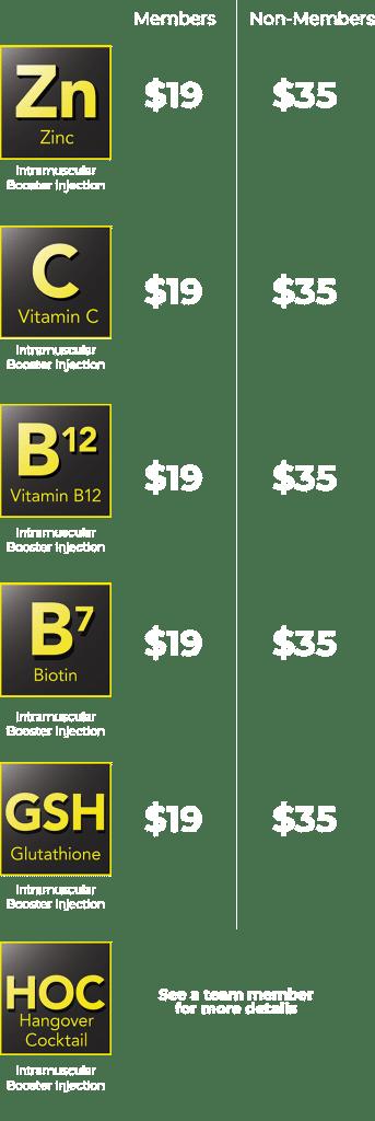 vitamin icons