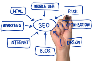 8 Essential SEO Tips for Beginners