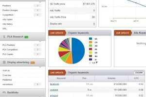 3 Hidden Google Analytics Tools