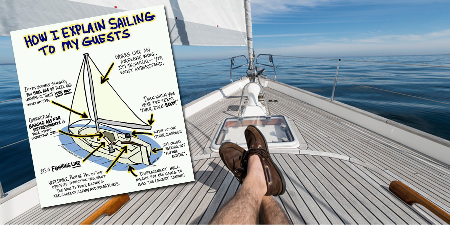 Photo of INFOGRAPHIC. How I explain sailing to my guest