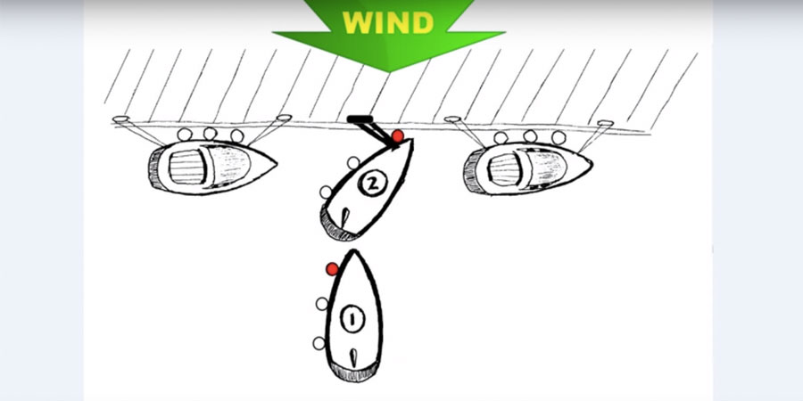 """Photo of How to Dock Your Boat with an """"Off Dock"""" Wind. VIDEO"""