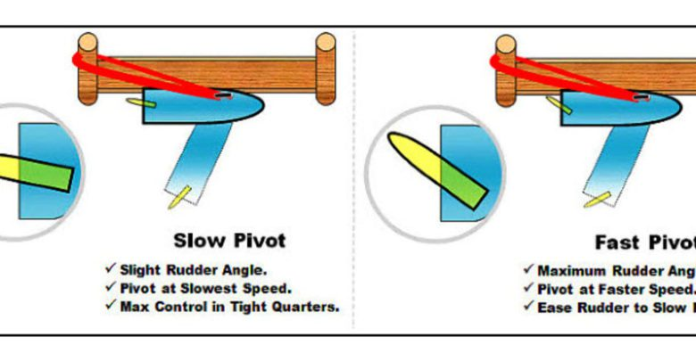 "Photo of Dock Your Boat with This ""Rudder-Control"" Secret"