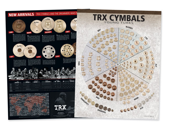 2016 TRX Catalog, Poster And Price List & Availability Chart Now Available.