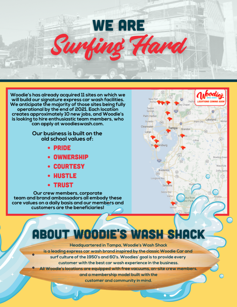 Woodie's World, October 2020, Page 4