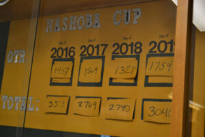 The leader board for the Nashoba Cup                                                                     Ann Needle