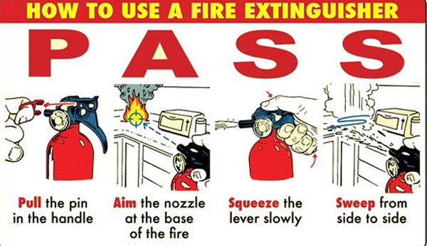 Safety Corner – All You Ever Wanted to Know About Fire Extinguishers