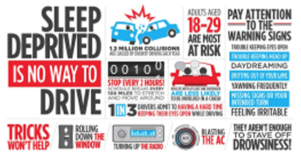 January Safety Corner – Accident Prevention