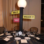 NYC Themed Bar Mitzvah - Centerpiece made by Events by Amy
