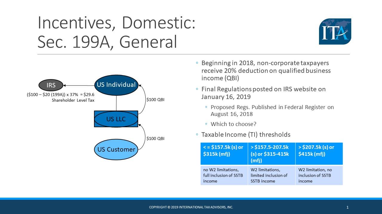 section 199A international tax advisors inc. international tax accountant CPA miami doral ft. lauderdale drew edwards, slide 1