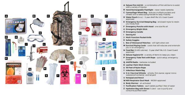 1 Person Elite Camo Survival Kit (72+ Hours)