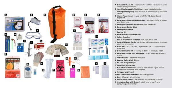 1 Person Elite Dry Bag Survival Kit (72+ Hours)