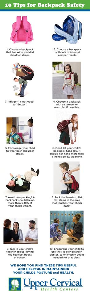 back pack safety chart