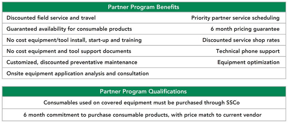 Shippers - Partner Program2