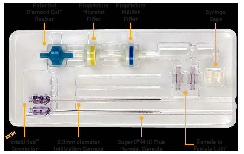 intelliFat™ SVT Kit Components