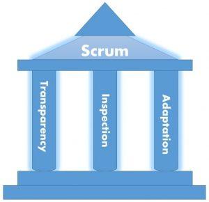 scrum pillars
