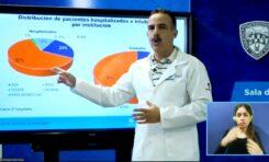 Reporte Covid-19 Chihuahua: Contagiadas 2,104 mujeres y 2,796 hombres