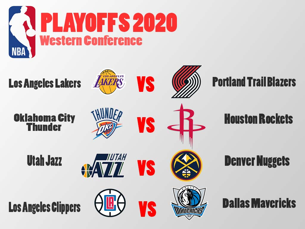 NBA PLAYOFFS 2020