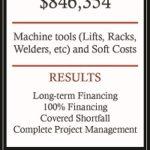 Automotive retailer services graphic