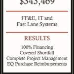 Food and beverage financing graphic