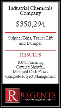 Industrial equipment leasing and financing graphic