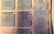 اللاجئون الفلسطينيون يطالبون برفع الحظر عن 39 مهنة تشترط الجنسية اللبنانية...بينها الطب والمحاماة