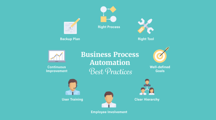 5 Reasons Why You Should Automate Your Business Process