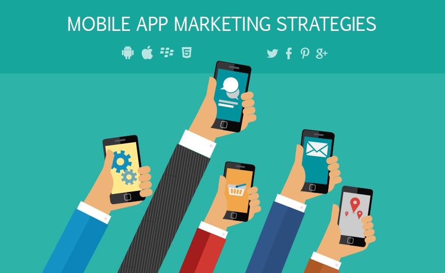 E- Commerce marketing strategies