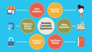 Consumer_Experience_Audit