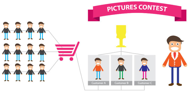 btl campaign effect on consumer
