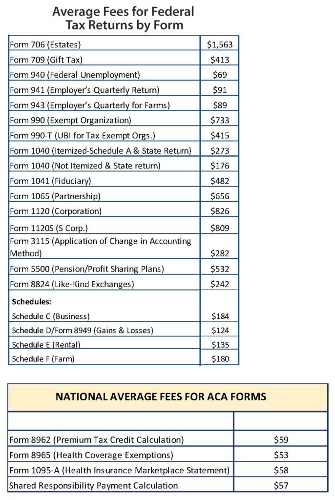 national-fee-average-charts-002b