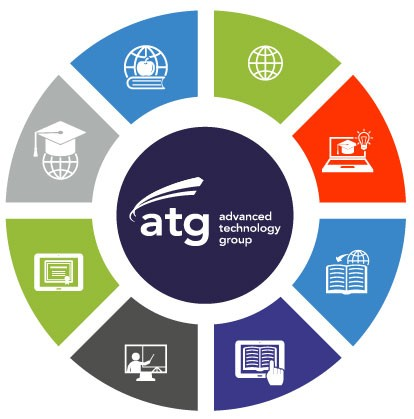 ATG New Hire Enablement Onboarding Training