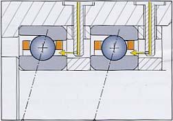 Bearing Oil Lubrication